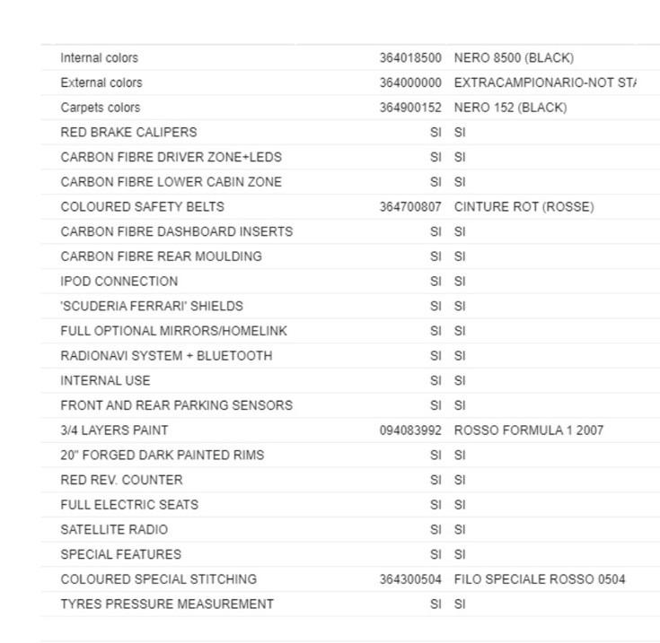 Used 2012 Ferrari 458 Spider For Sale ($169,900)